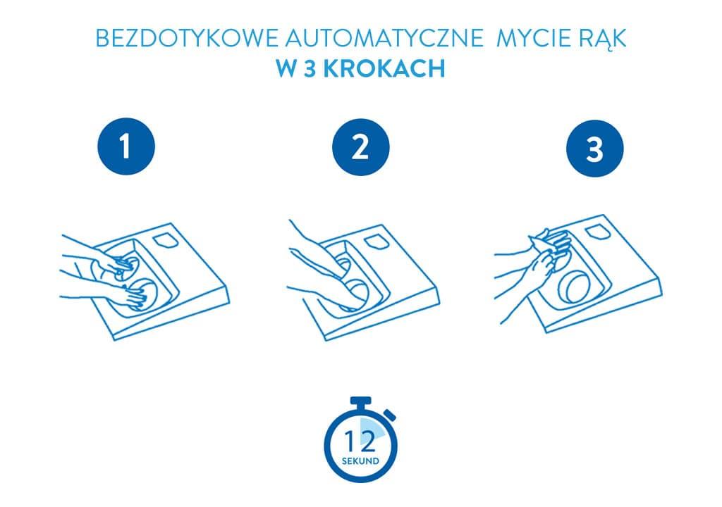 Automatyczne bezdotykowe mycie rąk i dłoni Meritech