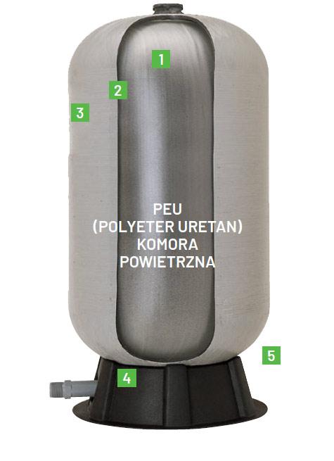 Zbiornik na wodę dla systemów odwróconej osmozy Everpure